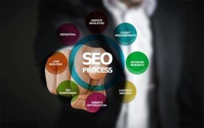 5 błędów SEO popełnianych przez właścicieli witryn WordPress